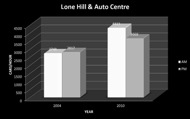 Lone-Hill-and-Auto-Center