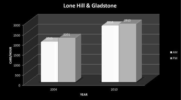 Lone-Hill-and-Gladstone